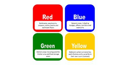 Colour-Coded-Cleaning-Guide